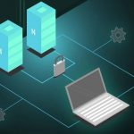 use of data rooms for cybersecurity